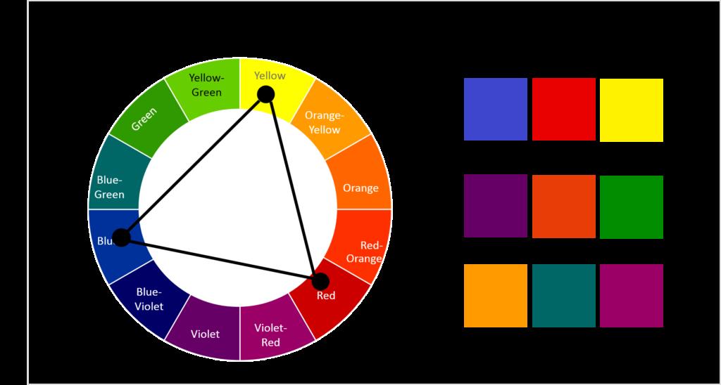 Sử dụng công cụ hiện đại để phối màu trong in ấn thẻ cào giá rẻ chuyên nghiệp