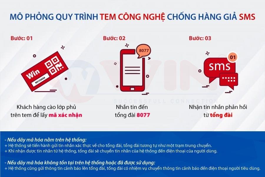Hướng dẫn cách sử dụng tem chống giả SMS